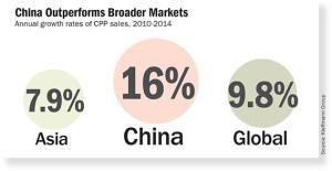 kleffman_china_markets