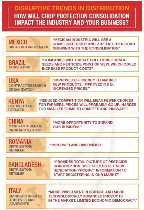 Disruptive-Trends-in-Distribution-infograph
