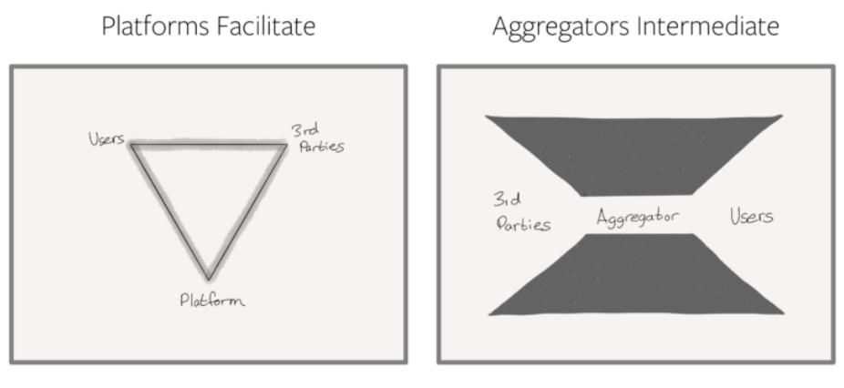 Platform-Graphic-1