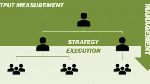 How to Develop Inclusive Management Frameworks for Strategic R&D in Crop Protection (Part 7)